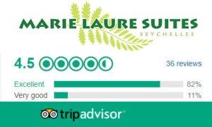 MarieLaure Suites - Rating